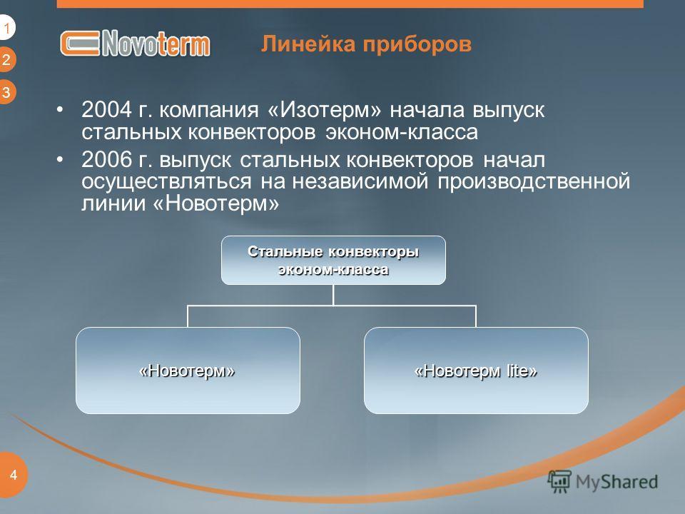 1 2 3 4 Линейка приборов 2004 г. компания «Изотерм» начала выпуск стальных конвекторов эконом-класса 2006 г. выпуск стальных конвекторов начал осуществляться на независимой производственной линии «Новотерм» «Новотерм» «Новотерм lite» Стальные конвект