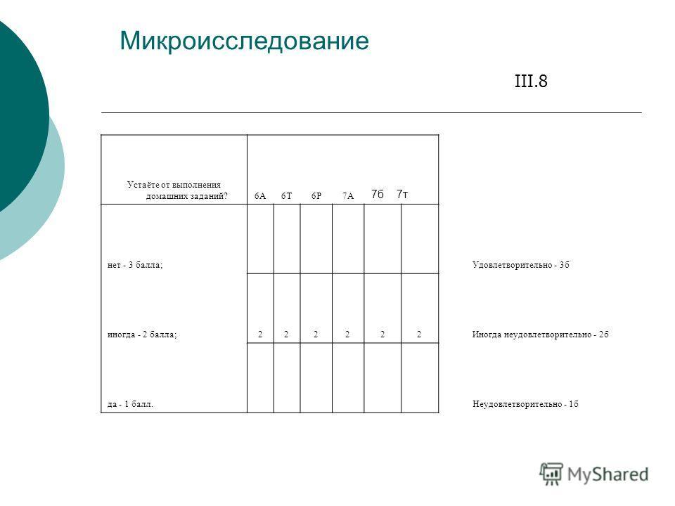 Красноярск Технология принятия управленческих решений курсовая  МУНИЦИПАЛЬНОЕ технология принятия управленческих решений курсовая работа Ширина прямоугольника