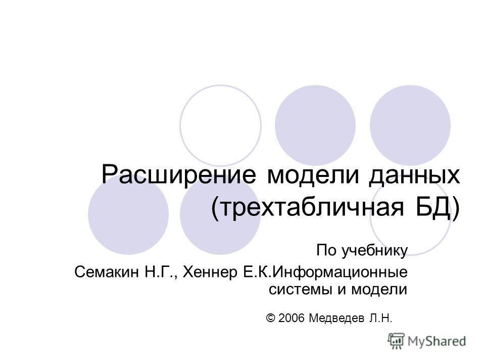 Расширение модели данных (трехтабличная БД) По учебнику Семакин Н.Г., Хеннер Е.К.Информационные системы и модели © 2006 Медведев Л.Н.
