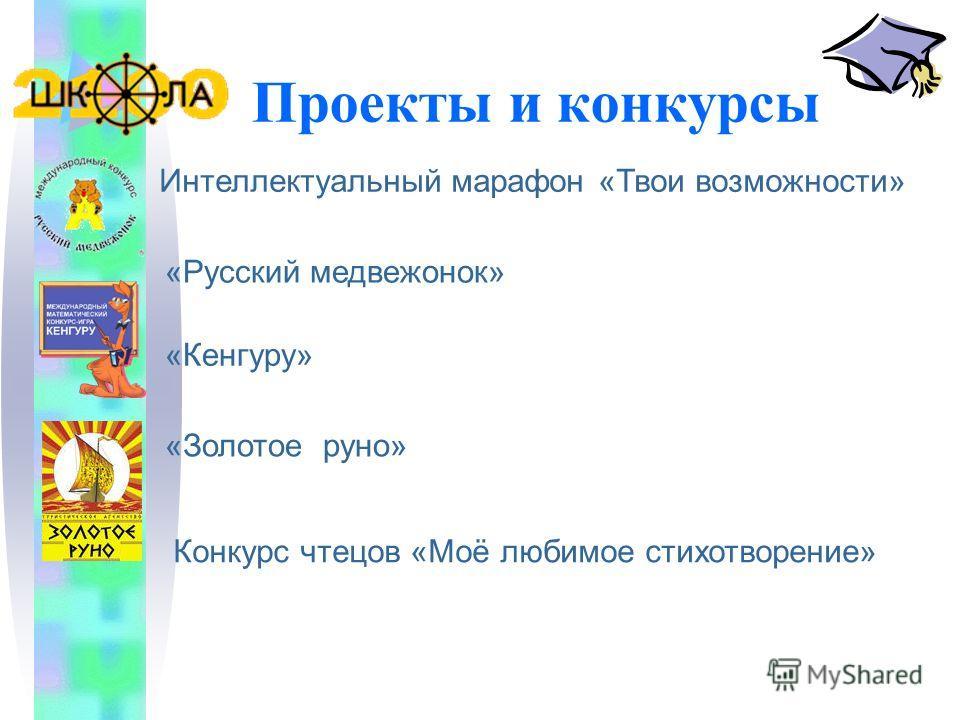 Проекты и конкурсы «Русский медвежонок» «Золотое руно» «Кенгуру» Интеллектуальный марафон «Твои возможности» Конкурс чтецов «Моё любимое стихотворение»