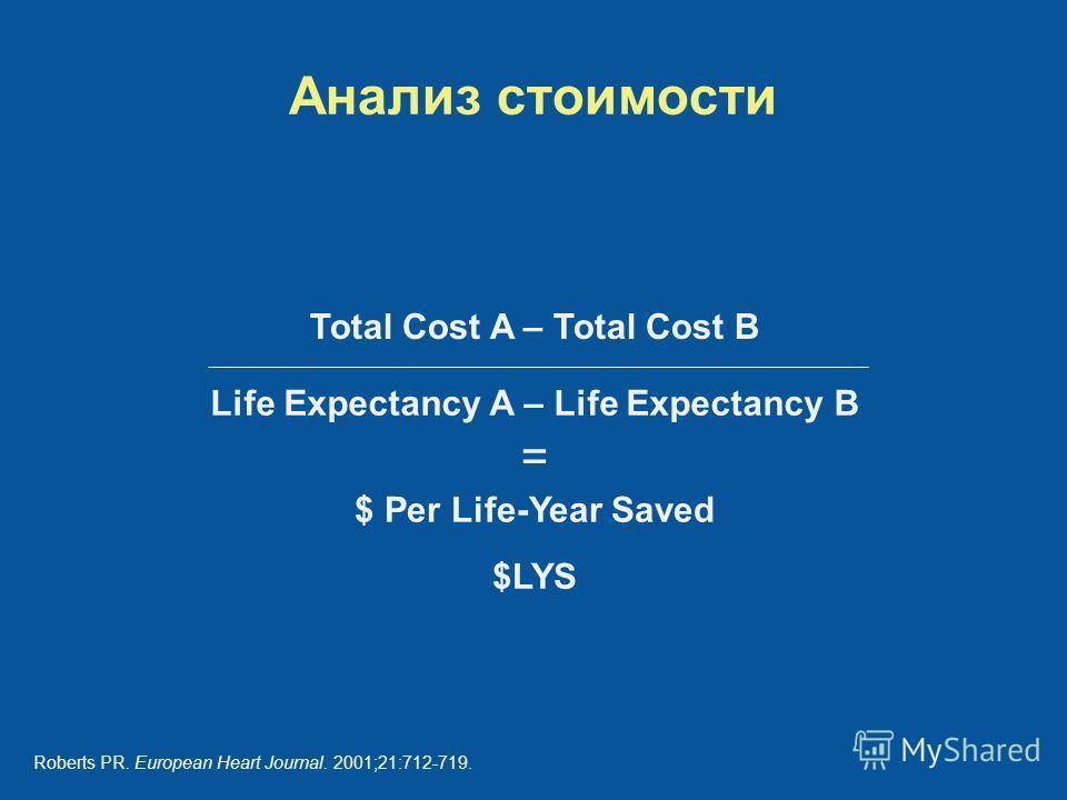 Анализ стоимости Total Cost A – Total Cost B Life Expectancy A – Life Expectancy B = $ Per Life-Year Saved $LYS Roberts PR. European Heart Journal. 2001;21:712-719.