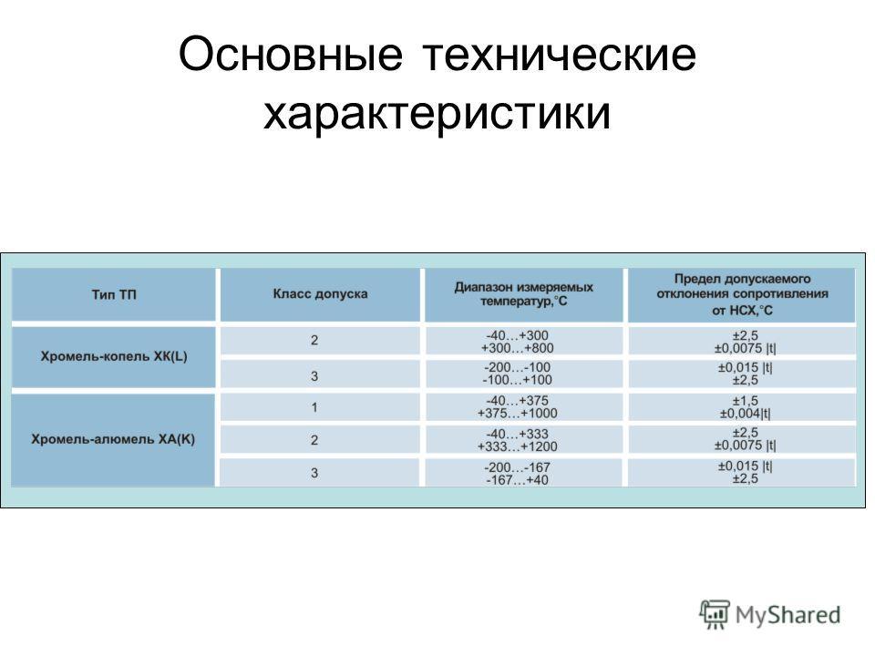 Основные технические характеристики