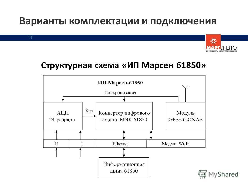 Варианты комплектации и подключения 15 Структурная схема «ИП Марсен 61850»