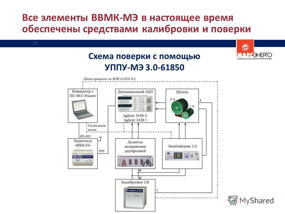 Все элементы ВВМК-МЭ в настоящее время обеспечены средствами калибровки и поверки 17 Схема поверки с помощью УППУ-МЭ 3.0-61850