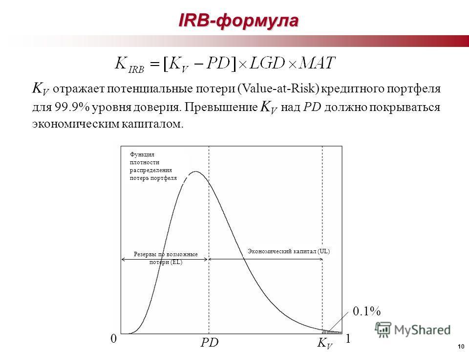 10 IRB-формула K V отражает потенциальные потери (Value-at-Risk) кредитного портфеля для 99.9% уровня доверия. Превышение K V над PD должно покрываться экономическим капиталом. KVKV PD 0.1% 01 Функция плотности распределения потерь портфеля Экономиче