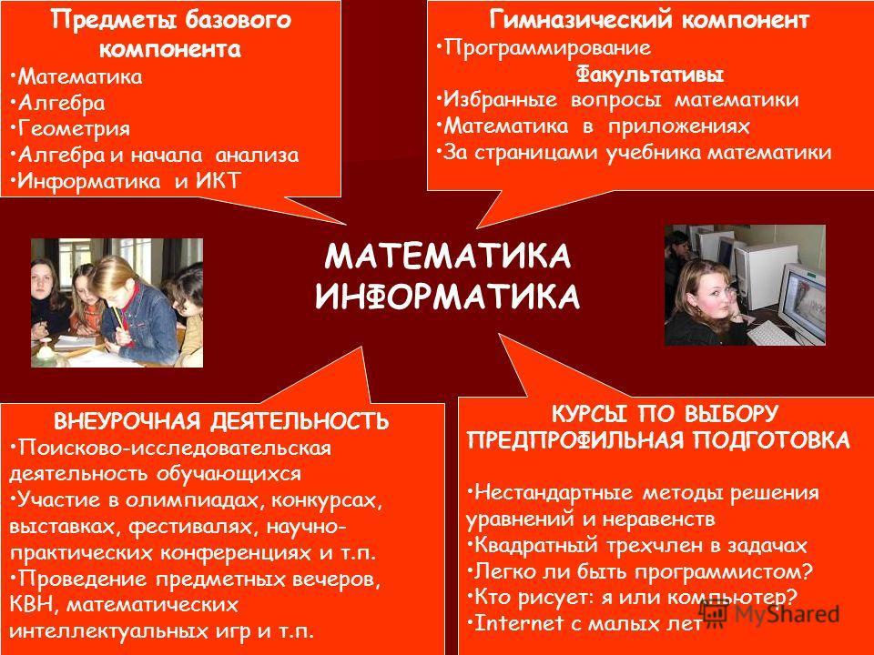 Гимназический компонент Программирование Факультативы Избранные вопросы математики Математика в приложениях За страницами учебника математики МАТЕМАТИКА ИНФОРМАТИКА Предметы базового компонента Математика Алгебра Геометрия Алгебра и начала анализа Ин