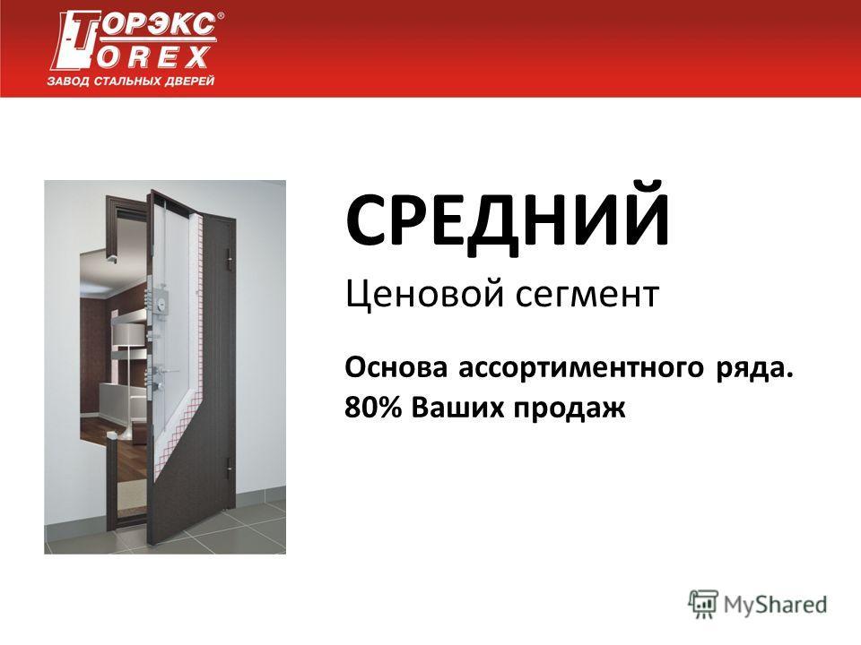 Основа ассортиментного ряда. 80% Ваших продаж СРЕДНИЙ Ценовой сегмент