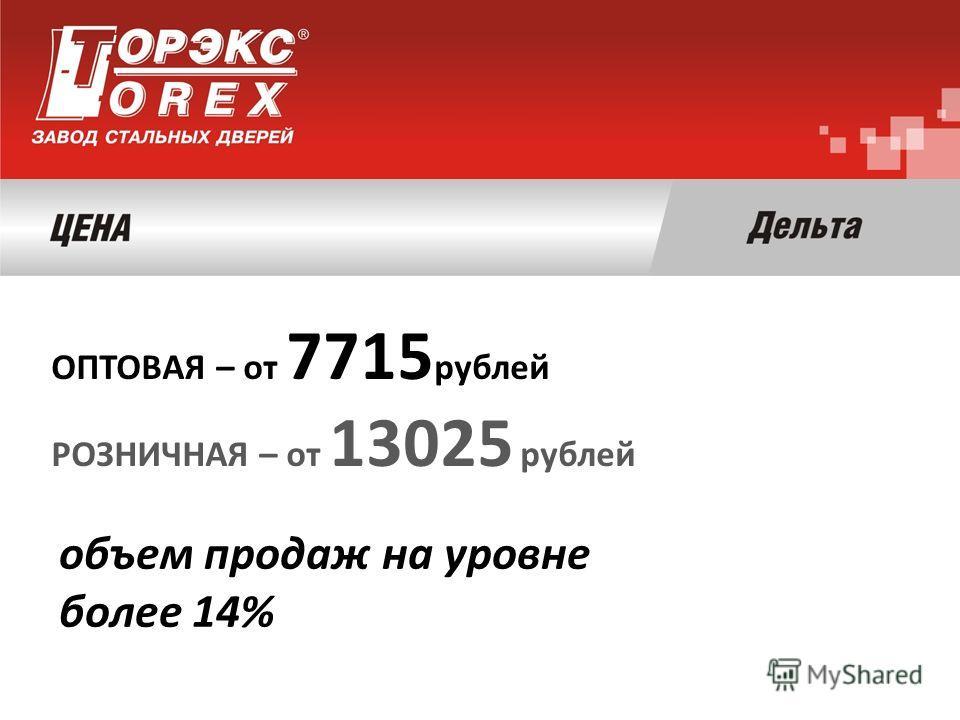 объем продаж на уровне более 14% ОПТОВАЯ – от 7715 рублей РОЗНИЧНАЯ – от 13025 рублей