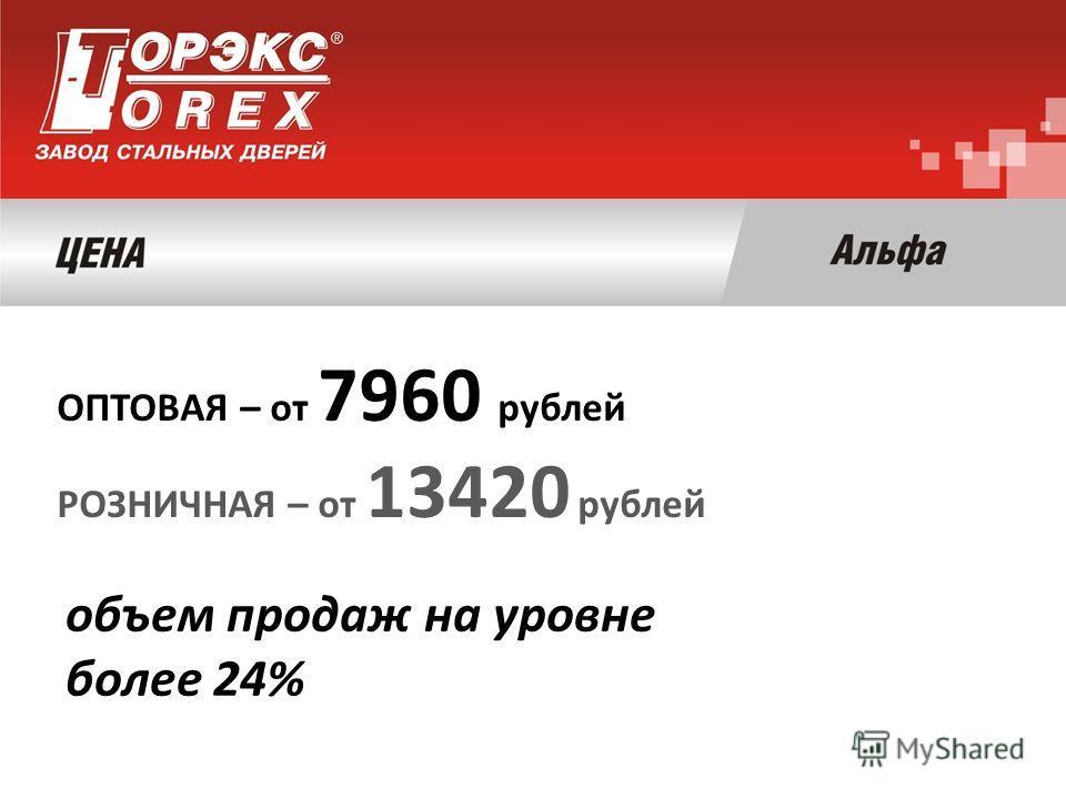 ОПТОВАЯ – от 7960 рублей РОЗНИЧНАЯ – от 13420 рублей объем продаж на уровне более 24%