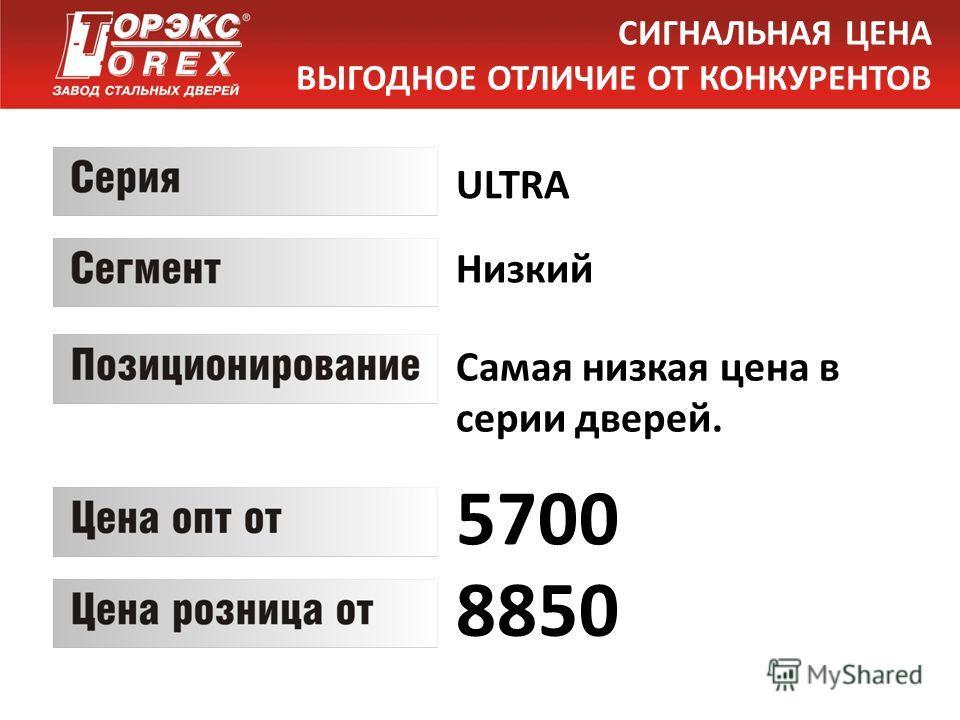 ULTRA Низкий Самая низкая цена в серии дверей. 5700 8850 СИГНАЛЬНАЯ ЦЕНА ВЫГОДНОЕ ОТЛИЧИЕ ОТ КОНКУРЕНТОВ