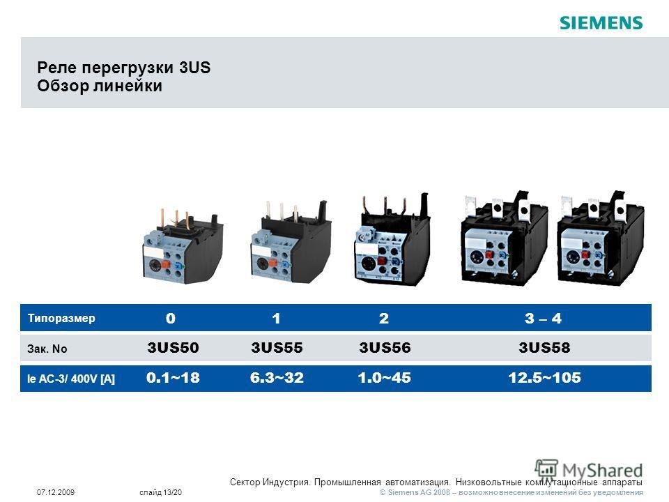 © Siemens AG 2008 – возможно внесение изменений без уведомления Сектор Индустрия. Промышленная автоматизация. Низковольтные коммутационные аппараты 07.12.2009слайд 13/20 Реле перегрузки 3US Обзор линейки Типоразмер Ie AC-3/ 400V [A] Зак. No 3US50 0.1