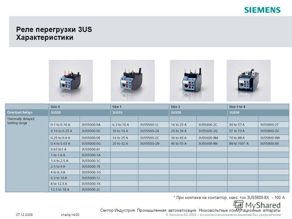© Siemens AG 2008 – возможно внесение изменений без уведомления Сектор Индустрия. Промышленная автоматизация. Низковольтные коммутационные аппараты 07.12.2009слайд 14/20 Реле перегрузки 3US Характеристики * При монтаже на контактор, макс. ток 3US5800