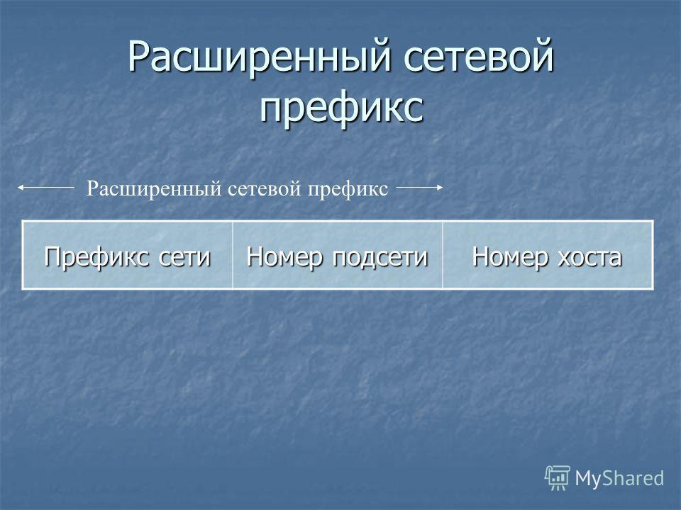 Расширенный сетевой префикс Префикс сети Номер подсети Номер хоста Расширенный сетевой префикс