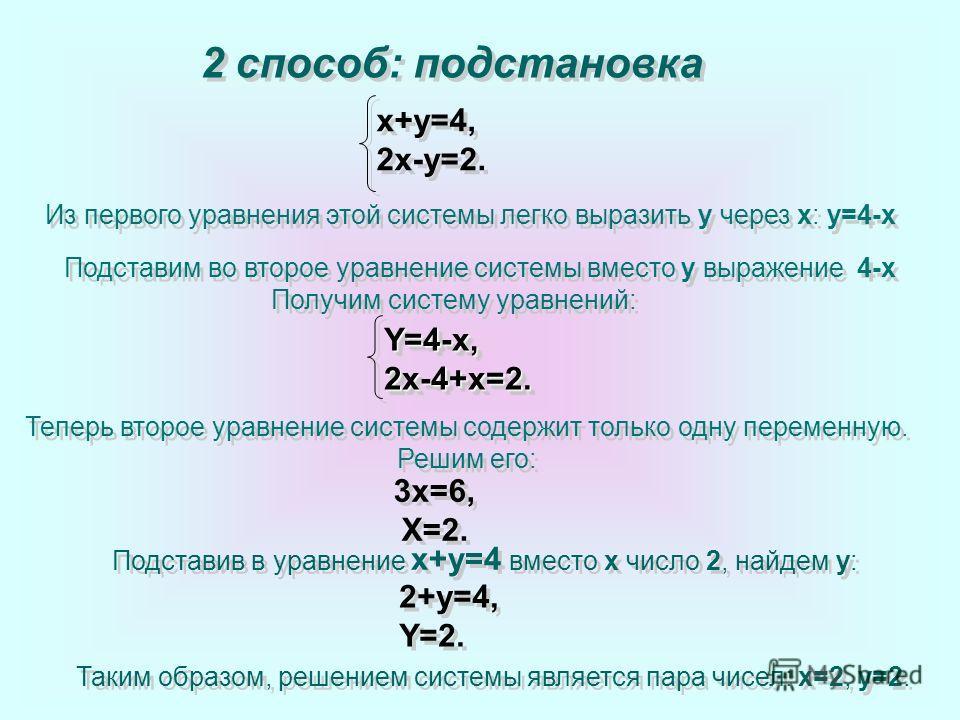 2 способ: подстановка 2 способ: подстановка x+y=4, 2x-y=2. x+y=4, 2x-y=2. Из первого уравнения этой системы легко выразить y через x: y=4-x Из первого уравнения этой системы легко выразить y через x: y=4-x Подставим во второе уравнение системы вместо