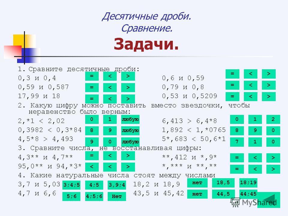 1.Сравните десятичные дроби: 0,3 и 0,40,6 и 0,59 0,59 и 0,5870,79 и 0,8 17,99 и 180,53 и 0,5209 2. Какую цифру можно поставить вместо звездочки, чтобы неравенство было верным: 2,*1 6,4*8 0,3982 < 0,3*841,892 < 1,*0765 4,5*8 > 4,4935*,683 < 50,6*1 3.