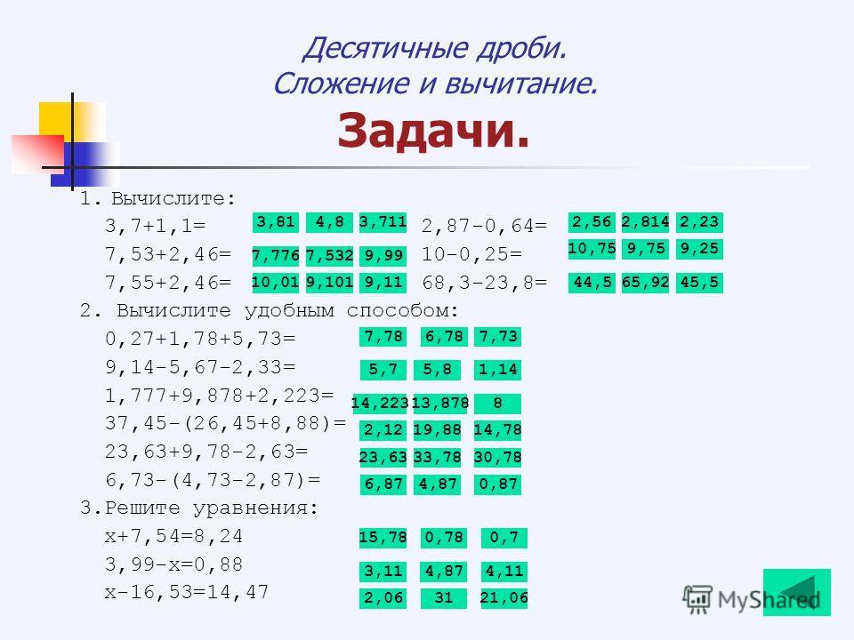 Десятичные дроби. Сложение и вычитание. Задачи. 1.Вычислите: 3,7+1,1=2,87-0,64= 7,53+2,46=10-0,25= 7,55+2,46=68,3-23,8= 2. Вычислите удобным способом: 0,27+1,78+5,73= 9,14-5,67-2,33= 1,777+9,878+2,223= 37,45-(26,45+8,88)= 23,63+9,78-2,63= 6,73-(4,73-