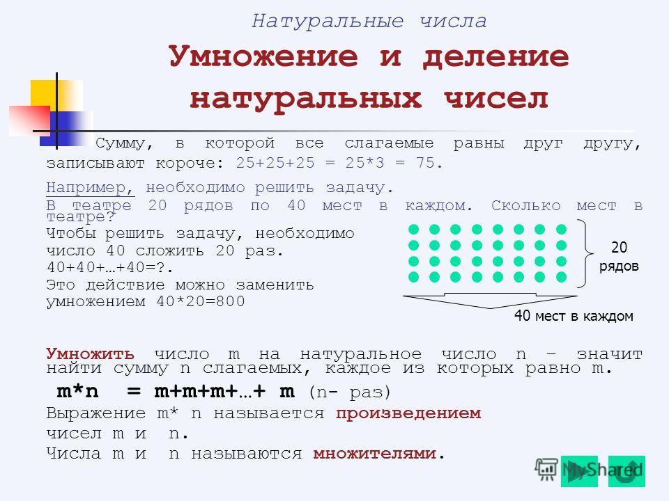 Натуральные числа Умножение и деление натуральных чисел Сумму, в которой все слагаемые равны друг другу, записывают короче: 25+25+25 = 25*3 = 75. Например, необходимо решить задачу. В театре 20 рядов по 40 мест в каждом. Сколько мест в театре? Чтобы