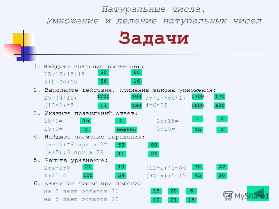 Натуральные числа. Умножение и деление натуральных чисел Задачи 1.Найдите значение выражения: 15+15+15+15 8+8+20+20 2. Выполните действия, применив законы умножения: 25*(4*12)36*17+64*17 (13*2)*54*6*25 3. Укажите правильный ответ: 15*0= 15:15= 15:0=