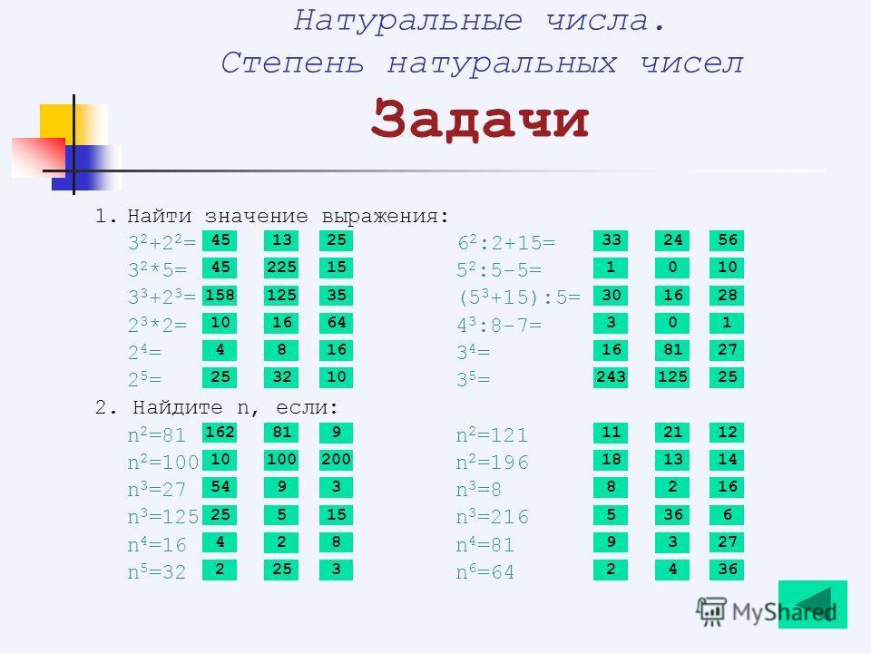 1.Найти значение выражения: 3 2 +2 2 = 6 2 :2+15= 3 2 *5= 5 2 :5-5= 3 3 +2 3 = (5 3 +15):5= 2 3 *2= 4 3 :8-7= 2 4 = 3 4 = 2 5 = 3 5 = 2. Найдите n, если: n 2 =81 n 2 =121 n 2 =100 n 2 =196 n 3 =27 n 3 =8 n 3 =125 n 3 =216 n 4 =16 n 4 =81 n 5 =32 n 6