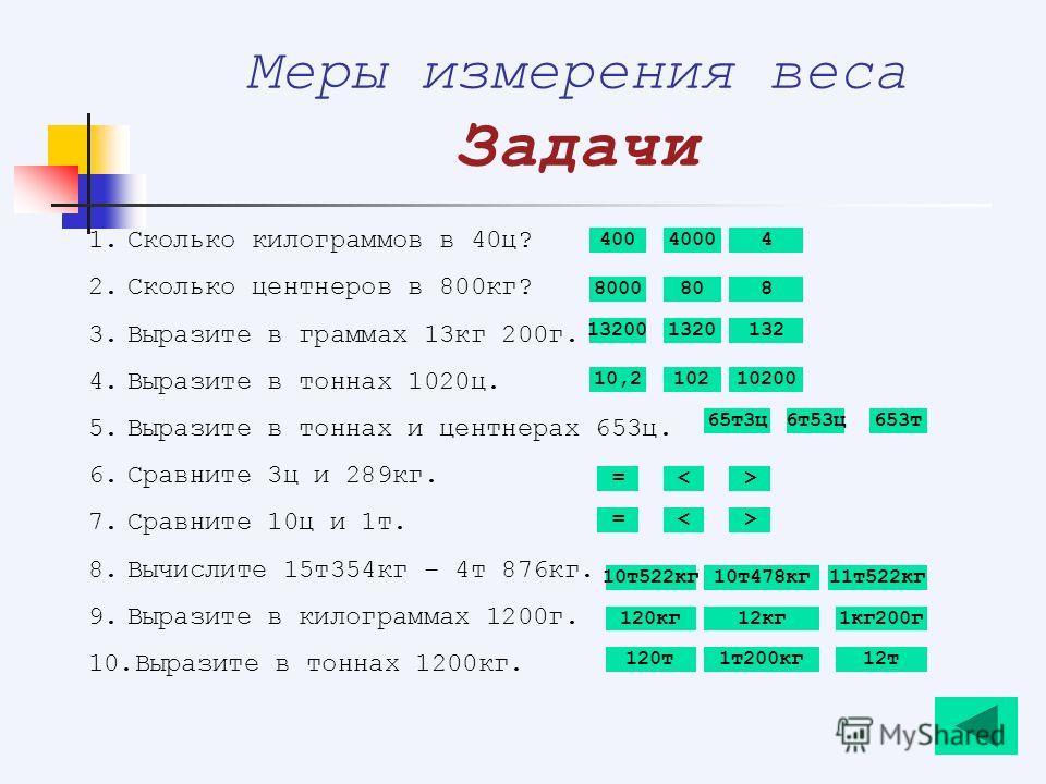 Меры измерения веса Задачи 1.Сколько килограммов в 40ц? 2.Сколько центнеров в 800кг? 3.Выразите в граммах 13кг 200г. 4.Выразите в тоннах 1020ц. 5.Выразите в тоннах и центнерах 653ц. 6.Сравните 3ц и 289кг. 7.Сравните 10ц и 1т. 8.Вычислите 15т354кг – 4