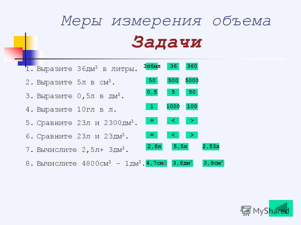 Меры измерения объема Задачи 1.Выразите 36дм 3 в литры. 2.Выразите 5л в см 3. 3.Выразите 0,5л в дм 3. 4.Выразите 10гл в л. 5.Сравните 23л и 2300дм 3. 6.Сравните 23л и 23дм 3. 7.Вычислите 2,5л+ 3дм 3. 8.Вычислите 4800см 3 - 1дм 3. 3л6мл36036 505005000