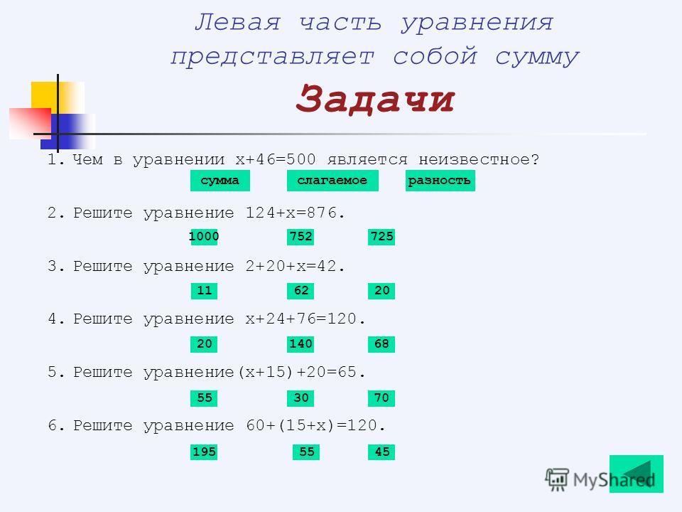 Левая часть уравнения представляет собой сумму Задачи 1.Чем в уравнении х+46=500 является неизвестное? 2.Решите уравнение 124+х=876. 3.Решите уравнение 2+20+х=42. 4.Решите уравнение х+24+76=120. 5.Решите уравнение(х+15)+20=65. 6.Решите уравнение 60+(