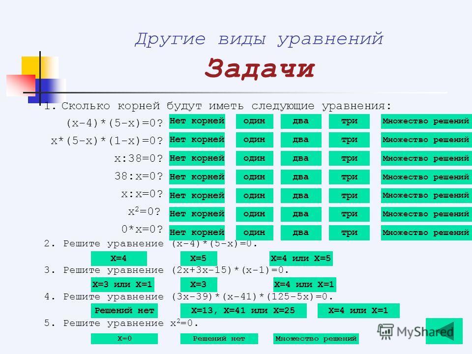 Другие виды уравнений Задачи 1.Сколько корней будут иметь следующие уравнения: (х-4)*(5-х)=0? х*(5-х)*(1-х)=0? х:38=0? 38:х=0? х:х=0? х 2 =0? 0*х=0? 2. Решите уравнение (х-4)*(5-х)=0. 3. Решите уравнение (2х+3х-15)*(х-1)=0. 4. Решите уравнение (3х-39