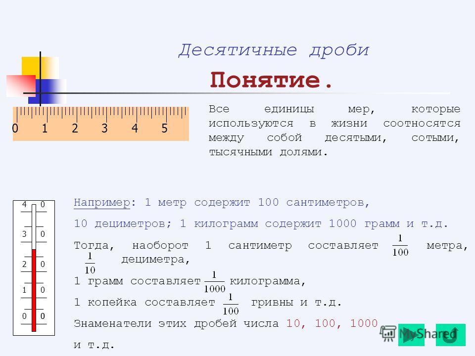 Десятичные дроби Понятие. Например: 1 метр содержит 100 сантиметров, 10 дециметров; 1 килограмм содержит 1000 грамм и т.д. Тогда, наоборот 1 сантиметр составляет метра, дециметра, 1 грамм составляет килограмма, 1 копейка составляет гривны и т.д. Знам