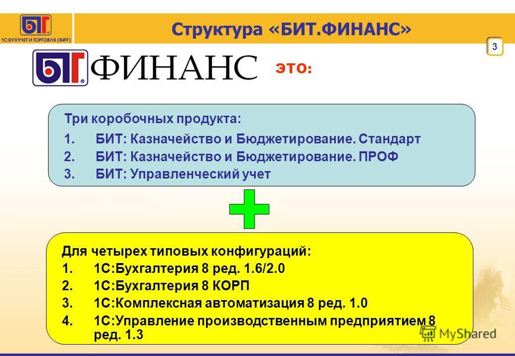 3 Структура «БИТ.ФИНАНС» ЭТО: Три коробочных продукта: 1.БИТ: Казначейство и Бюджетирование. Стандарт 2.БИТ: Казначейство и Бюджетирование. ПРОФ 3.БИТ: Управленческий учет Для четырех типовых конфигураций: 1.1С:Бухгалтерия 8 ред. 1.6/2.0 2.1С:Бухгалт