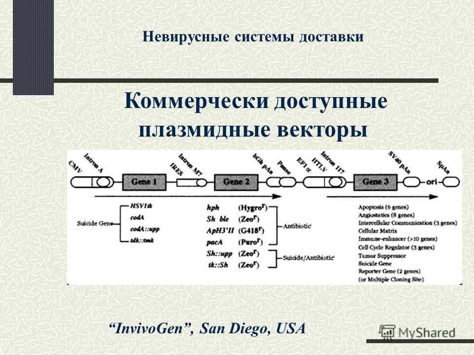 Коммерчески доступные плазмидные векторы InvivoGen, San Diego, USA Невирусные системы доставки