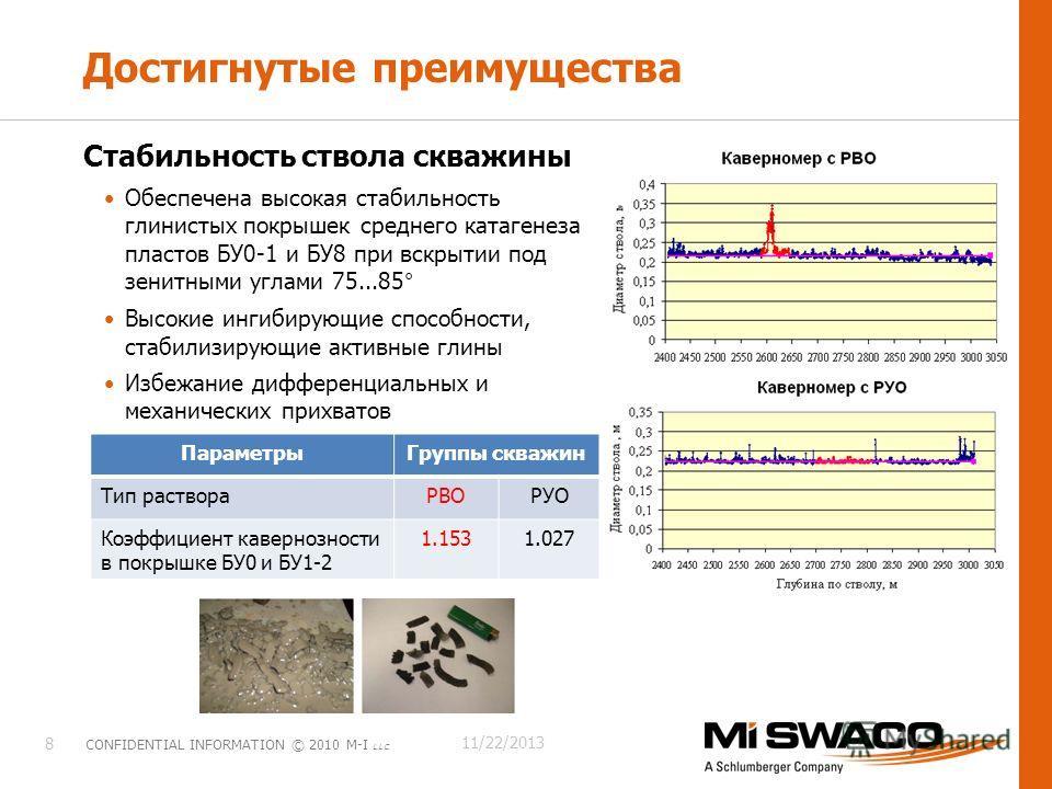 8 11/22/2013 CONFIDENTIAL INFORMATION © 2010 M-I L.L.C. Стабильность ствола скважины Обеспечена высокая стабильность глинистых покрышек среднего катагенеза пластов БУ0-1 и БУ8 при вскрытии под зенитными углами 75...85° Высокие ингибирующие способност