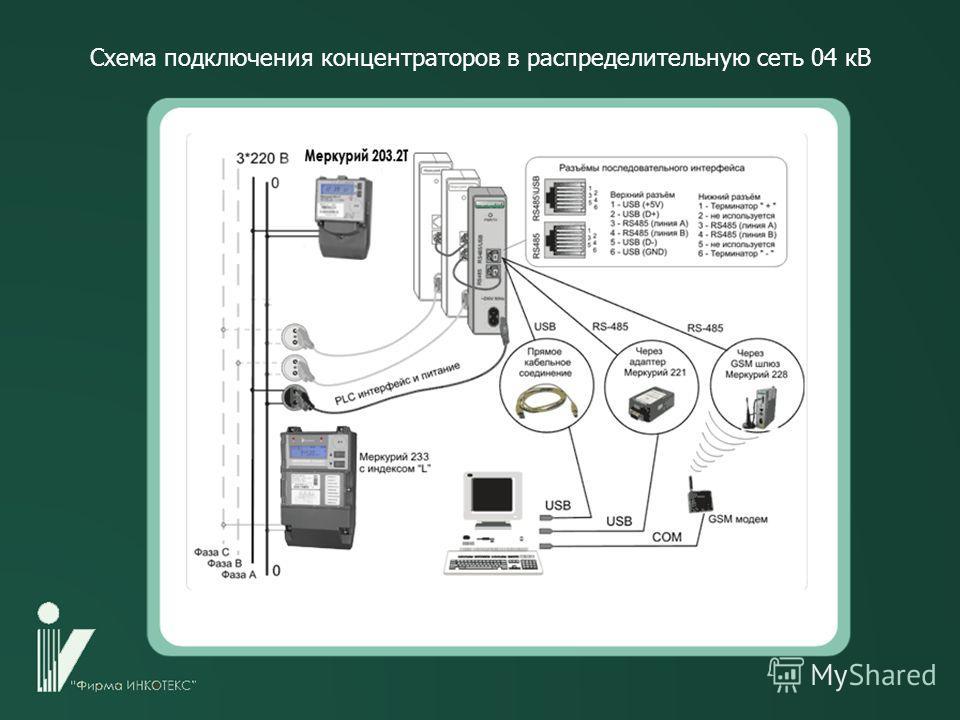 Схема подключения концентраторов в распределительную сеть 04 кВ
