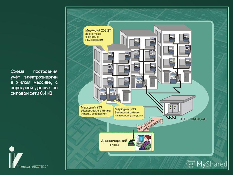 Схема построения учёт электроэнергии в жилом массиве, с передачей данных по силовой сети 0,4 кВ.