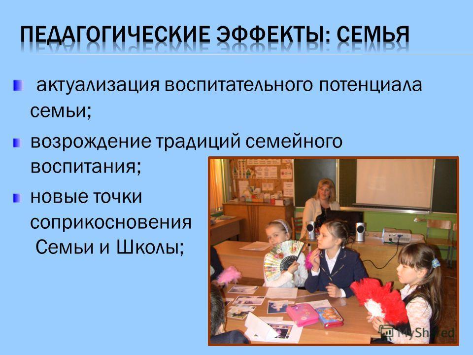 актуализация воспитательного потенциала семьи; возрождение традиций семейного воспитания; новые точки соприкосновения Семьи и Школы;