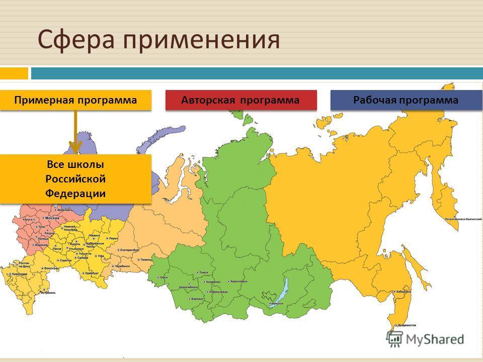 Сфера применения Авторская программа Примерная программа Рабочая программа Все школы Российской Федерации