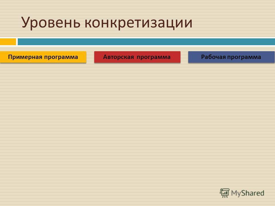 Уровень конкретизации Авторская программа Примерная программа Рабочая программа