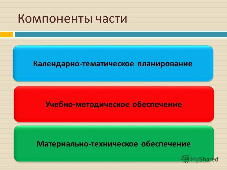 Компоненты части Календарно - тематическое планирование Учебно - методическое обеспечение Материально - техническое обеспечение