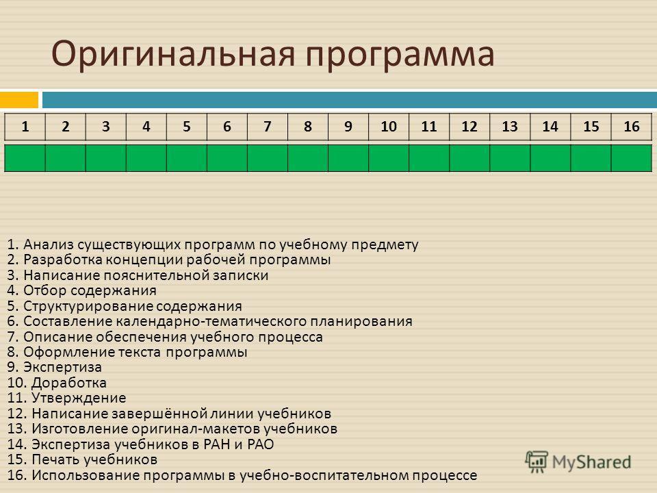Оригинальная программа 12345678910111213141516 1. Анализ существующих программ по учебному предмету 2. Разработка концепции рабочей программы 3. Написание пояснительной записки 4. Отбор содержания 5. Структурирование содержания 6. Составление календа