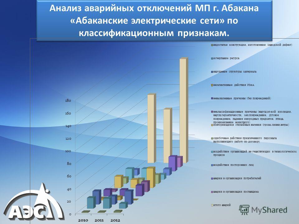 Анализ аварийных отключений МП г. Абакана «Абаканские электрические сети» по классификационным признакам.