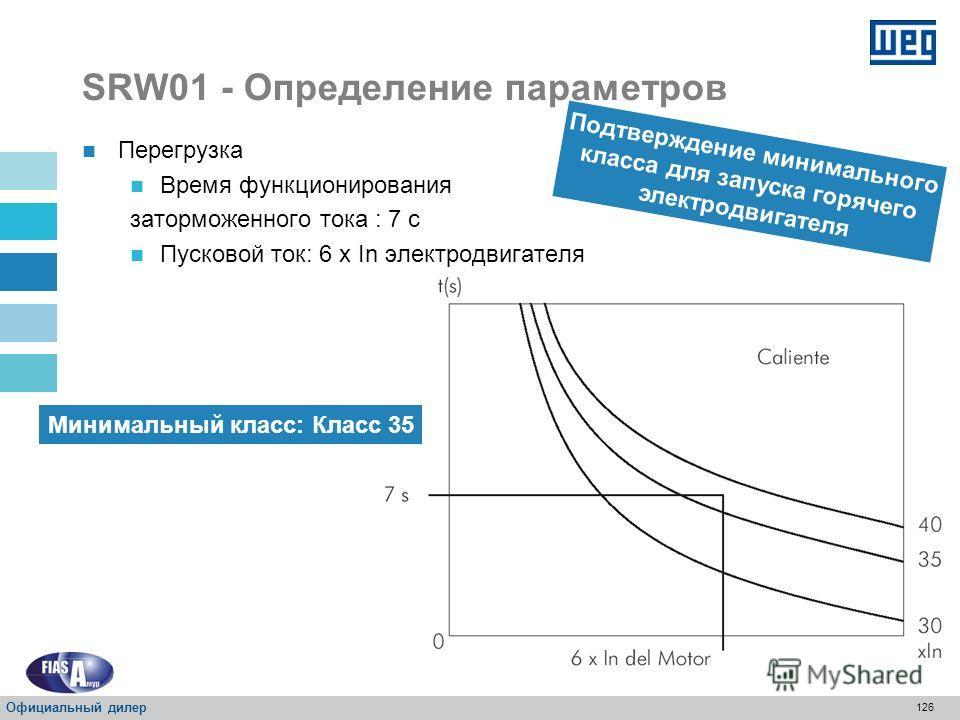 125 SRW01 - Определение параметров Подтверждение минимального класса в кривых остывания Минимальный класс: Класс10 Перегрузка 1. Определение правильного времени пуска; 2. Нахождение среднего значения кривой во время пуска. Для любого типа управления