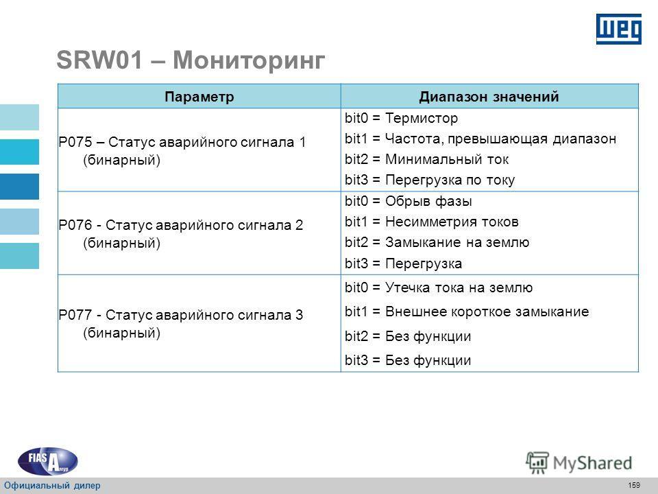 158 SRW01 – Мониторинг ПараметрДиапазон значений P071 – Статус расцепления 1 (бинарный) bit0 = Термистор bit1 = Частота, превышающая диапазон bit2 = Минимальный ток bit3 = Перегрузка по току P072 - Статус расцепления 2 (бинарный) bit0 = Обрыв фазы bi