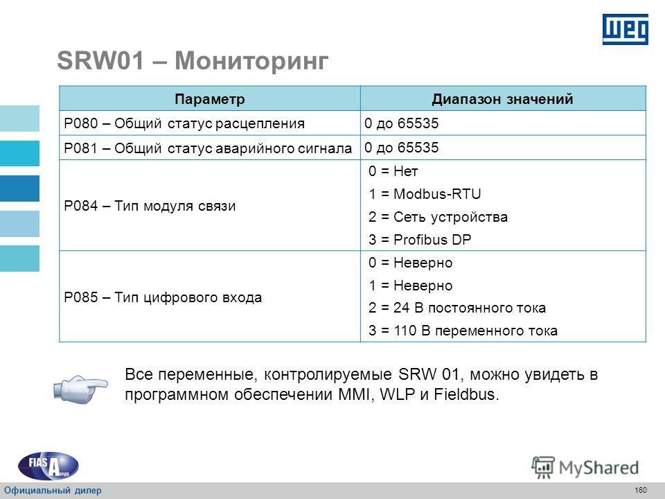159 SRW01 – Мониторинг ПараметрДиапазон значений P075 – Статус аварийного сигнала 1 (бинарный) bit0 = Термистор bit1 = Частота, превышающая диапазон bit2 = Минимальный ток bit3 = Перегрузка по току P076 - Статус аварийного сигнала 2 (бинарный) bit0 =