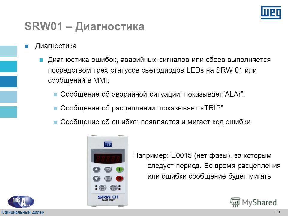 160 SRW01 – Мониторинг ПараметрДиапазон значений P080 – Общий статус расцепления 0 до 65535 P081 – Общий статус аварийного сигнала 0 до 65535 P084 – Тип модуля связи 0 = Нет 1 = Modbus-RTU 2 = Сеть устройства 3 = Profibus DP P085 – Тип цифрового вход