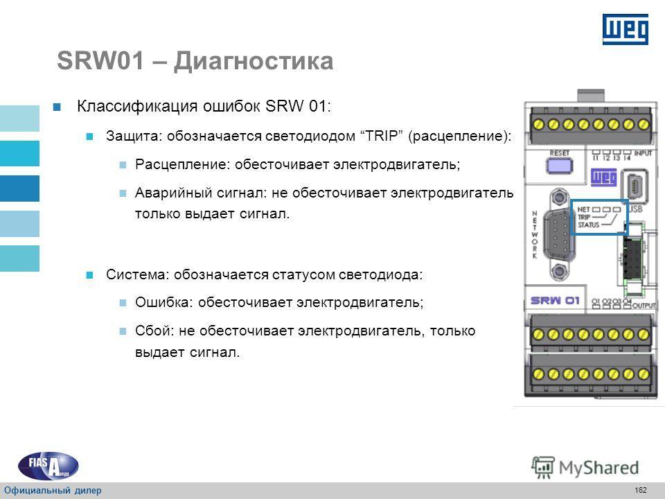 161 SRW01 – Диагностика Диагностика Диагностика ошибок, аварийных сигналов или сбоев выполняется посредством трех статусов светодиодов LEDs на SRW 01 или сообщений в MMI: Сообщение об аварийной ситуации: показываетALAr; Сообщение об расцеплении: пока