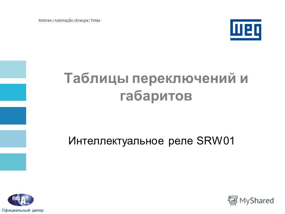 167 SRW01 – Диагностика Диагностика MMI ОшибкаТипДействиеОписание E0082СистемаОшибкаТекущая программа в P401 и P402 превышает пределы TC E0085СистемаОшибкаНет связи с UMC E0086Система Ошибка или отсутствует Таймаут в серийной связи (Modbus) E0087Сист