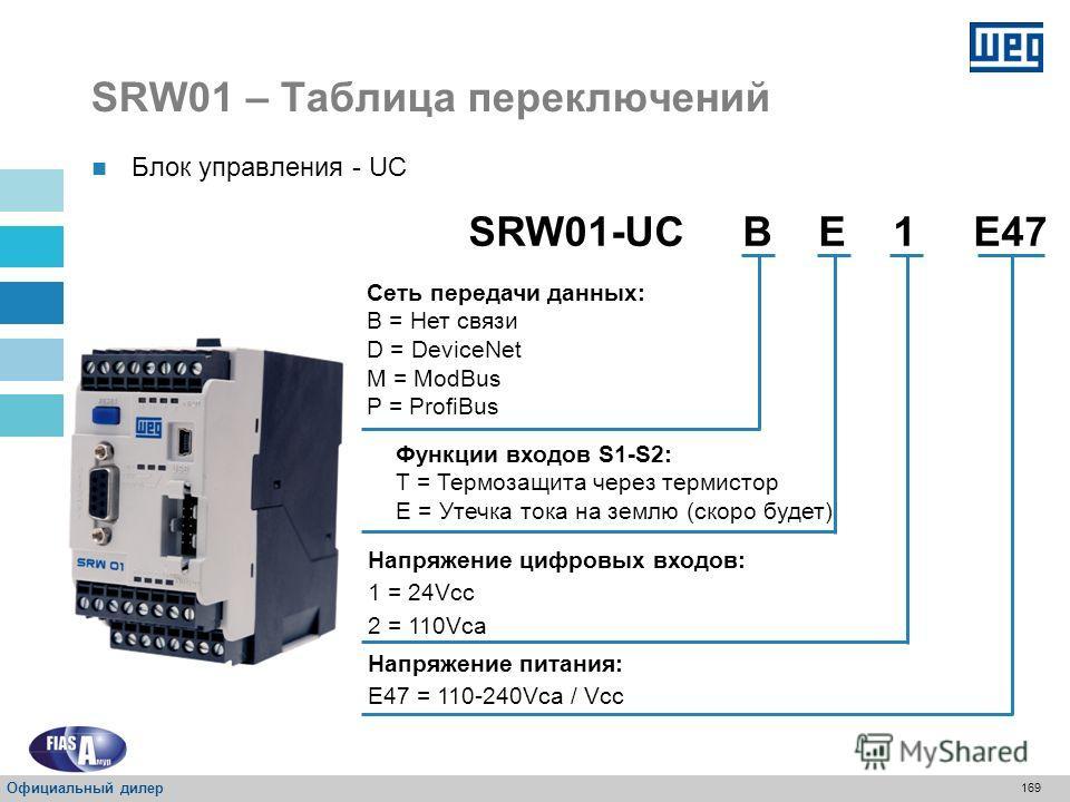 Motores | Automação | Energia | Tintas Таблицы переключений и габаритов Интеллектуальное реле SRW01 Официальный дилер