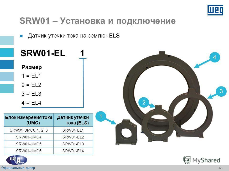 170 SRW01 – Таблица переключений Блок измерения тока - UMC SRW01-UMC 1 Диапазон токов 1 = 0.5...5 A * 2 = 1.25....12.5 A 3 = 2.5...25 A 4 = 12.5...125 A 5 = 42...420 A 6 = 84...840 A * Для диапазона токов от 0.25 до 2.5 А использовать SRW01-UMC1 с дв