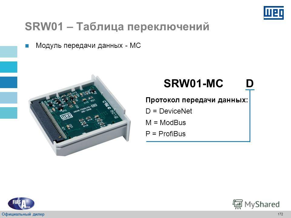 171 SRW01 – Установка и подключение Датчик утечки тока на землю- ELS 1 2 3 4 SRW01-EL 1 Размер 1 = EL1 2 = EL2 3 = EL3 4 = EL4 Блок измерения тока (UMC) Датчик утечки тока (ELS) SRW01-UMC0, 1, 2, 3SRW01-EL1 SRW01-UMC4SRW01-EL2 SRW01-UMC5SRW01-EL3 SRW