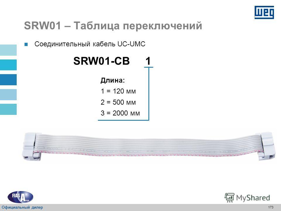 172 SRW01 – Таблица переключений Модуль передачи данных - MC SRW01-MC D Протокол передачи данных: D = DeviceNet M = ModBus P = ProfiBus Официальный дилер