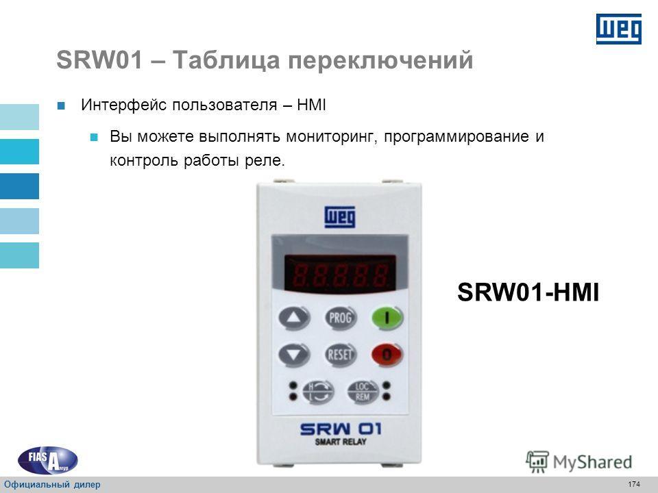 173 SRW01 – Таблица переключений Соединительный кабель UC-UMC SRW01-CB 1 Длина: 1 = 120 мм 2 = 500 мм 3 = 2000 мм Официальный дилер